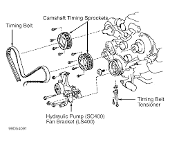 ls 400 engine diagram bookmark about wiring diagram • 2000 lexus ls 400 serpentine belt routing and timing belt diagrams rh 2carpros com 2004 lincoln aviator engine diagram 2004 lincoln aviator engine diagram
