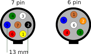 trailer connectors in australia and wiring diagram 7 pin round 4 wire trailer wiring diagram at Trailer Pin Wiring Diagram