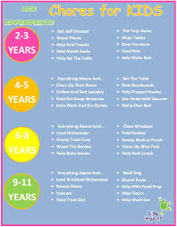 Age Appropriate Chore Chart Tiny Hoppers