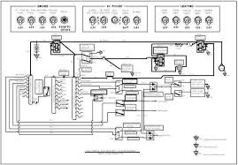 electrical drawing info electrical drawing manual the wiring diagram wiring electric
