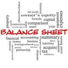 Ratios In Balance Sheet Pt 2 Balance Sheet Equation And Ratios