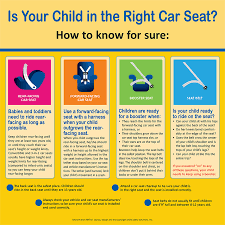 Car Seat Chart Car Seat Chart Age Weight In California Www