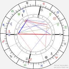 Julian Assange Natal Chart Julian Assange Birth Chart Horoscope Date Of Birth Astro