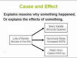 examples of cause and effect essay cause essay examples effect   22 2017 class 1520