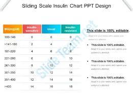 Abiding Sliding Scale For Novolog Flexpen Sliding Scale Dose