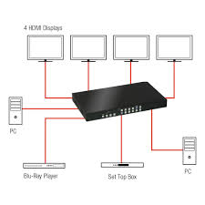 4x4 hdmi matrix video wall scaling from lindy uk 4x4 hdmi matrix video wall scaling