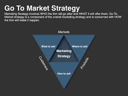 Planning A Presentation Template Go To Market Strategy Planning Template