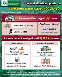 Thailand Situation Update on Coronavirus Disease 2019 (COVID-19)