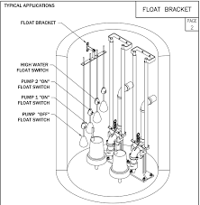 lift station parts and how they work part 2 float switches 2 pump float switch schematic