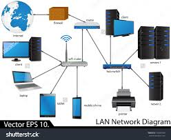 diagram simple home network diagram best home network setup 2015 at Digital Home Network Diagram