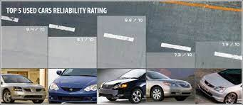 5 most reliable used cars by