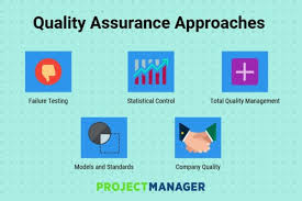Gantt Charts Cannot Be Used To Aid Project Quality Management Quality Assurance And Testing A Quick Guide