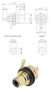 mount rca phono connectors