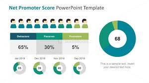 Nps Chart Donut Chart Net Promoter Score Slide Slidemodel