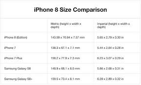 Iphone 8 And X Comparison Chart Iphone 8 Dimensions Revealed In A New Report
