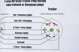 plug wire diagram fresh hopkins 7 way trailer wiring tearing hoppy trailer wiring diagram hoppy trailer wiring diagram valid hopkins connector beautiful 7 way plug