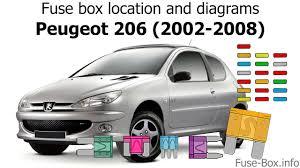 peugeot 206 fuse box where wiring diagram mega