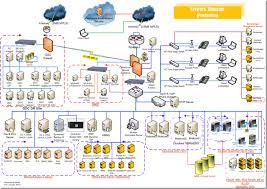 visio 2013 network diagram visio image wiring diagram 10 best images of network diagram visio 2013 visio 2013 network on visio 2013 network diagram