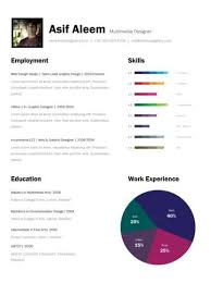 21 Free Creative Resume Templates To Consider - 85Ideas.com
