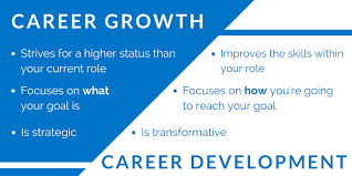 What Is Career Development How Career Growth Career Development Are Different