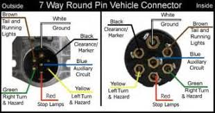 4 way flat to 7 round adapter wiring diagram images 7 pin round vehicle side connector