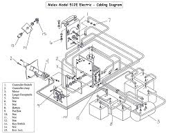 wiring diagram for 36 volt ezgo golf cart the wiring diagram melex golf cart wiring diagram batteries nodasystech wiring diagram