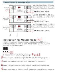 1000w dmx controller for high voltage strip sr 2102hs view 1000w dmx controller for high voltage strip sr 2102hs