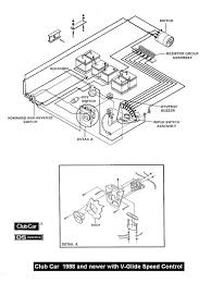vintagegolfcartparts com wiring diagram for 1988 and newer club car v glide speed control
