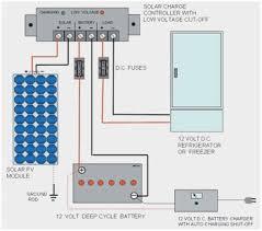 circuit diagram of solar power system good wiring diagram for solar