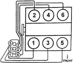 solved what is the firing order for a 2002 pontiac grand fixya 25ab276 jpg