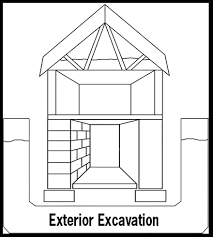 basement drainage design. Basement Waterproofing | Elkhart, IN South Bend, Goshen, Expert Drainage Design