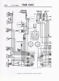 wiring for diagrams gmc trucks 1965 wiring diagram libraries wiring for diagrams gmc trucks 1965 wiring diagrams scematic1968 chevy truck wiring harness wiring diagram
