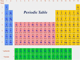 Atomic number, Mass number and Isotopes - online presentation