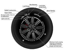 Load Range E Tire Pressure Chart Light Truck Tire Size Designation And Service Description