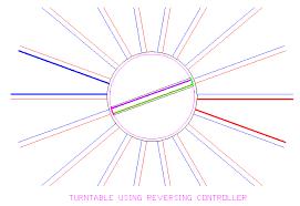 turntable reverse gif