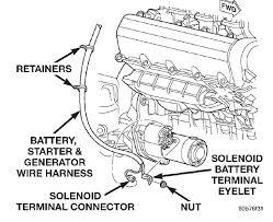 similiar jeep cherokee starter diagram keywords 2007 jeep grand cherokee starter wiring harness 2007 wire diagrams