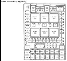 1996 ford f150 fuse panel diagram 03 Ford F150 Fuse Box Diagram F350 Fuse Box Diagram