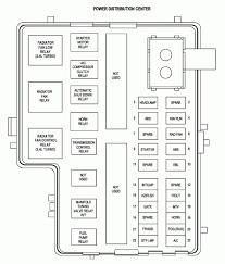 2002 Dodge Stratus Fuse Box Diagram - Image Details - Discernir.NET