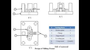 V Block Fixture Design Design Of Milling Fixture And Drilling Jig