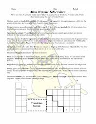 Worksheet Templates : All Grade Worksheets » Periodic Table Basics ...
