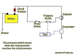 extremeaire compressor installation 2 the wiring diagram for controlling the compressor is pretty straight forward let s see how it works