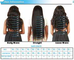 Hair Length Chart Bundles 15 Best Weave Length Ideas Images In 2019 Straight