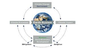 earth and climate system science master university of hohenheim earth and climate system science master s program