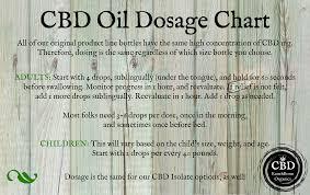 Dosage Instructions Kanehbosm Organics Cbd Cbd Oil