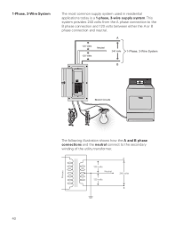 basics of load centers siemens cources hot ground 120 volts branch circuits 40