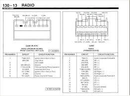 radio wiring ford faithfuldynamicsinternational com radio wiring ford radio wiring diagram ford explorer stereo net mustang radio wiring diagram ford