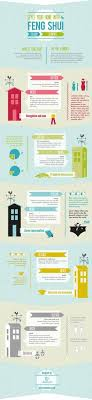 urbanara blog feng shui colour infographic feng shui quick spells