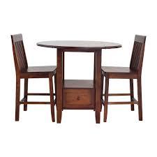 threshold threshold pub table set used