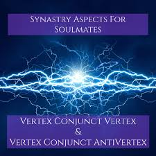 Soulmate Composite Chart In This Synastry Series Im Teaching About Some Of The Most