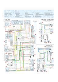peugeot 107 radio wiring diagram peugeot wiring diagrams online